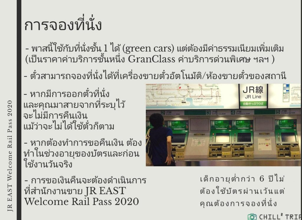 JR East Welcome Rail Pass 2020